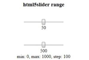 HTML5 input types range